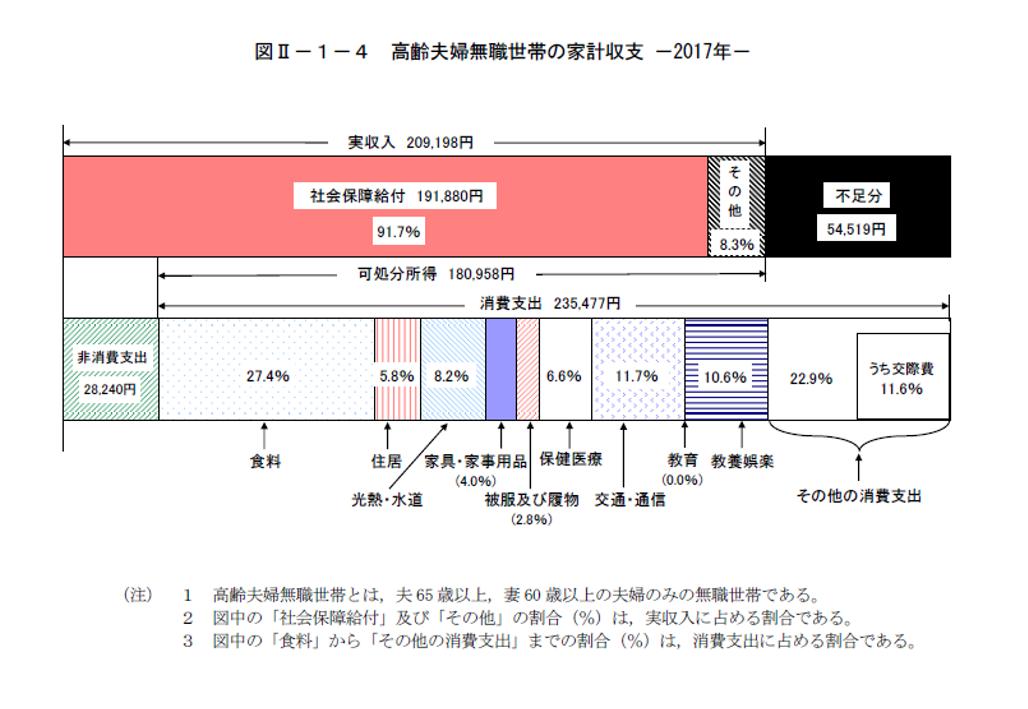 総務省の家計図